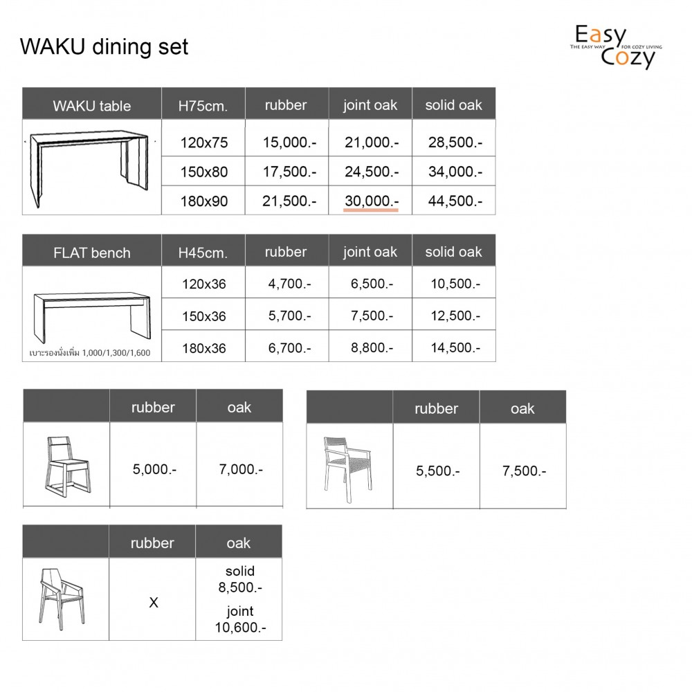 Web Price - Waku Dining I